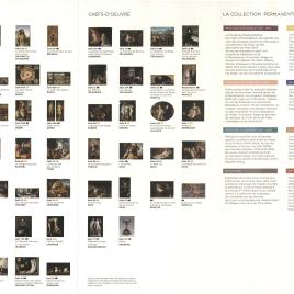 Plan : printemps 2008 / Museo Nacional del Prado.